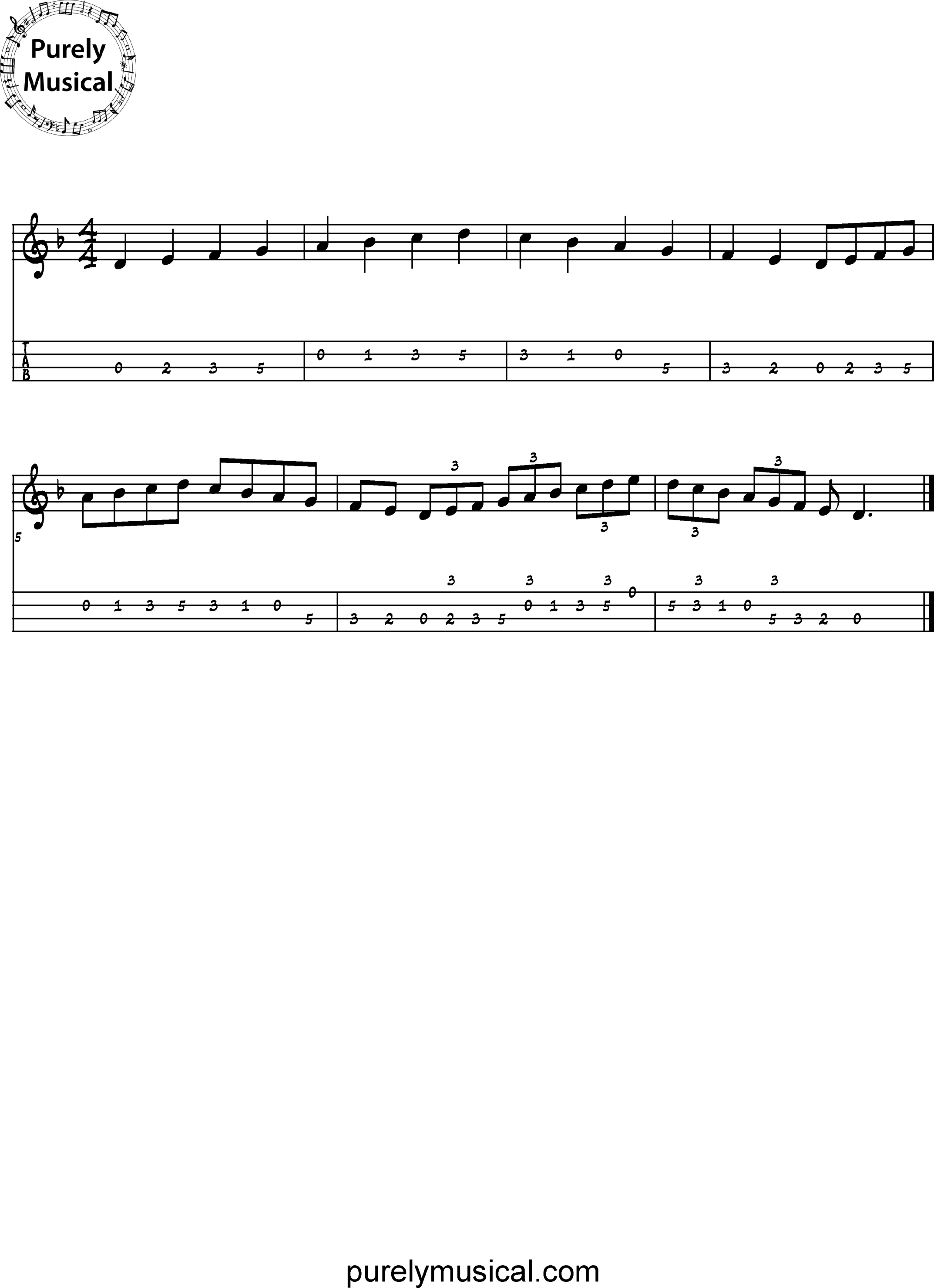 Intermediate Standard Scale D Minor Scale